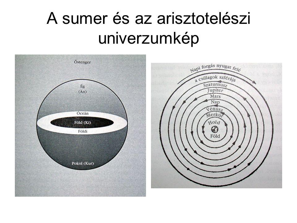 A sumer és az arisztotelészi univerzumkép
