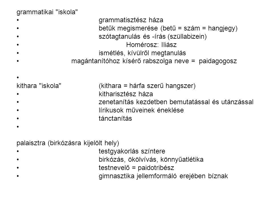 grammatikai iskola grammatisztész háza betűk megismerése (betű = szám = hangjegy) szótagtanulás és -írás (szüllabizein) Homérosz: Iliász ismétlés, kívülről megtanulás magántanítóhoz kísérő rabszolga neve = paidagogosz kithara iskola (kithara = hárfa szerű hangszer) kitharisztész háza zenetanítás kezdetben bemutatással és utánzással lírikusok műveinek éneklése tánctanítás palaisztra (birkózásra kijelölt hely) testgyakorlás színtere birkózás, ökölvívás, könnyűatlétika testnevelő = paidotribész gimnasztika jellemformáló erejében bíznak