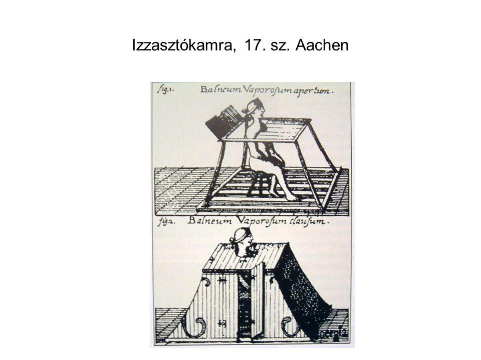 Izzasztókamra, 17. sz. Aachen
