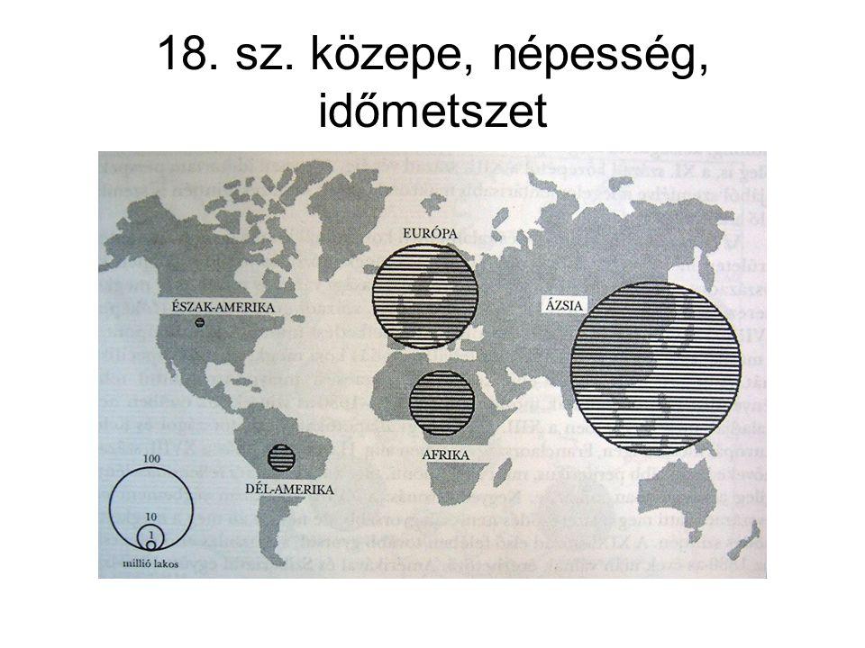 18. sz. közepe, népesség, időmetszet