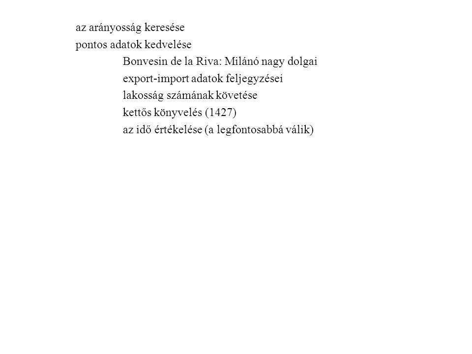 az arányosság keresése pontos adatok kedvelése Bonvesin de la Riva: Milánó nagy dolgai export-import adatok feljegyzései lakosság számának követése kettős könyvelés (1427) az idő értékelése (a legfontosabbá válik)