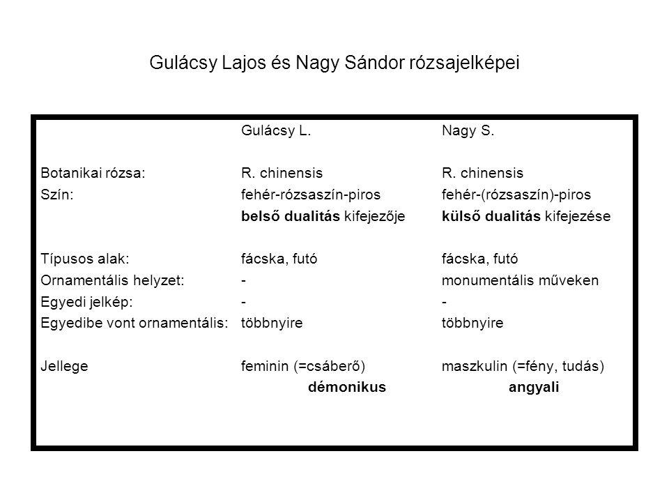Gulácsy Lajos és Nagy Sándor rózsajelképei Gulácsy L.Nagy S.