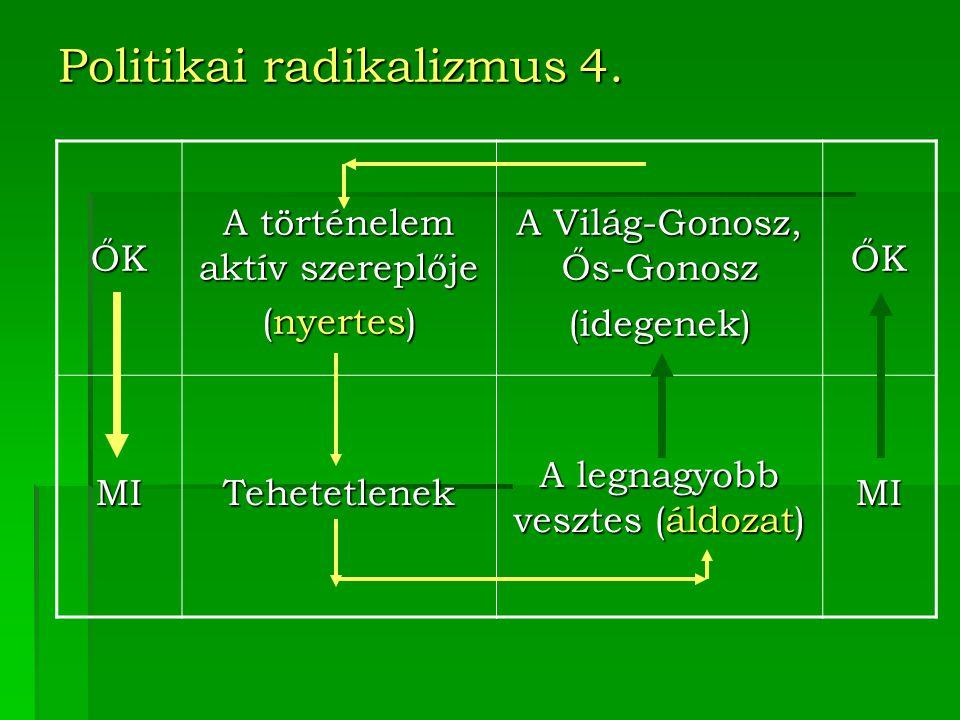 Politikai radikalizmus 4.