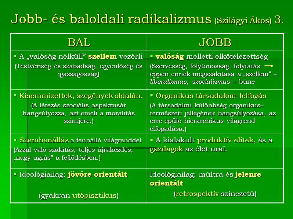 Jobb- és baloldali radikalizmus (Szilágyi Ákos) 3.