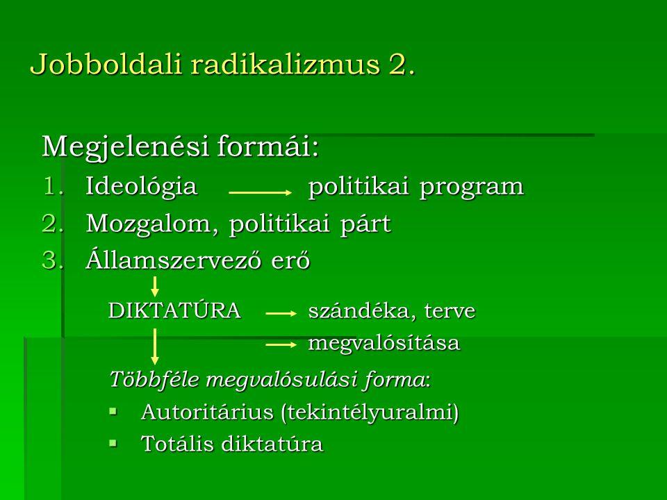 Jobboldali radikalizmus 2.