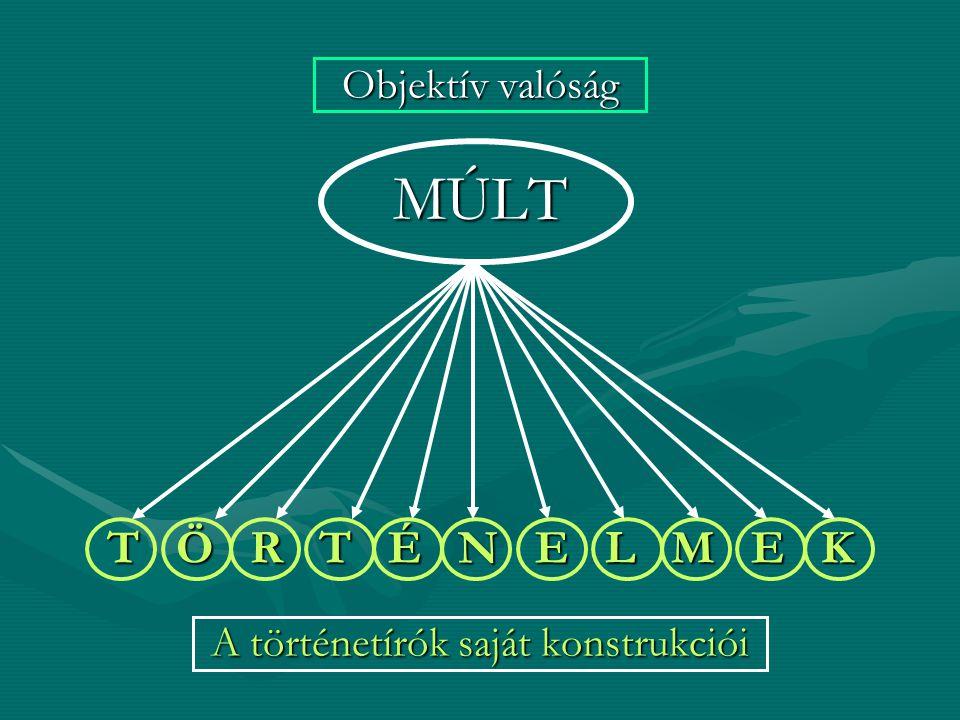 Objektív valóság MÚLT T Ö R T É N E L M E K A történetírók saját konstrukciói