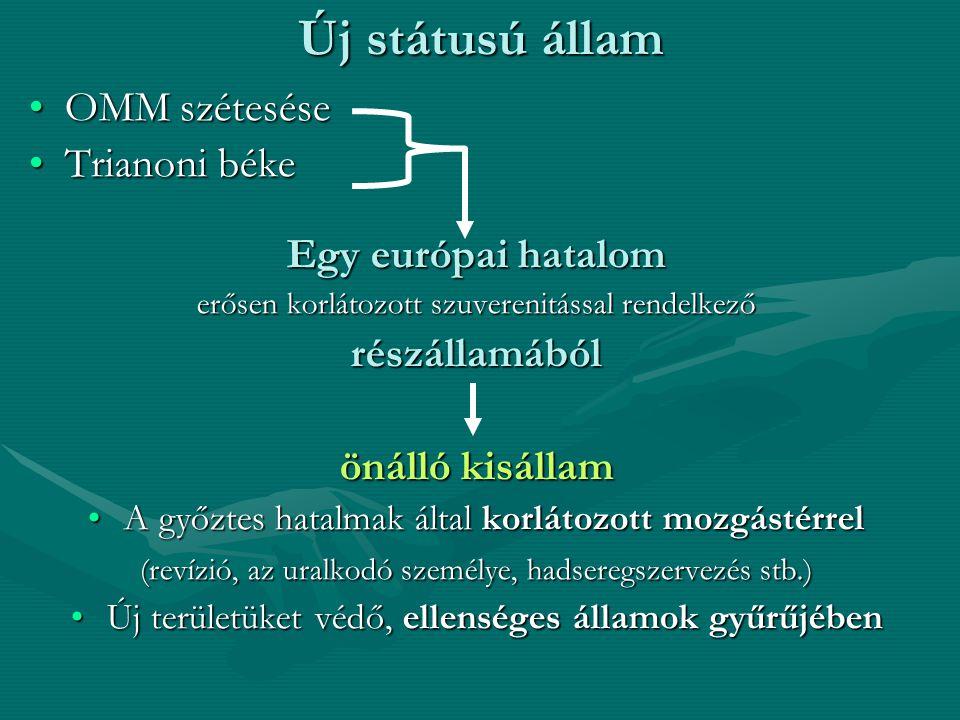 Új státusú állam OMM széteséseOMM szétesése Trianoni békeTrianoni béke Egy európai hatalom erősen korlátozott szuverenitással rendelkező részállamából önálló kisállam A győztes hatalmak által korlátozott mozgástérrelA győztes hatalmak által korlátozott mozgástérrel (revízió, az uralkodó személye, hadseregszervezés stb.) Új területüket védő, ellenséges államok gyűrűjébenÚj területüket védő, ellenséges államok gyűrűjében
