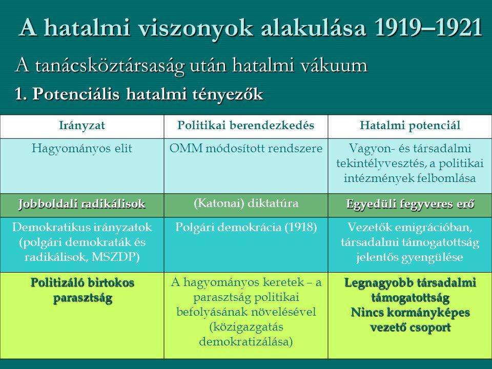 A hatalmi viszonyok alakulása 1919–1921 A tanácsköztársaság után hatalmi vákuum 1.