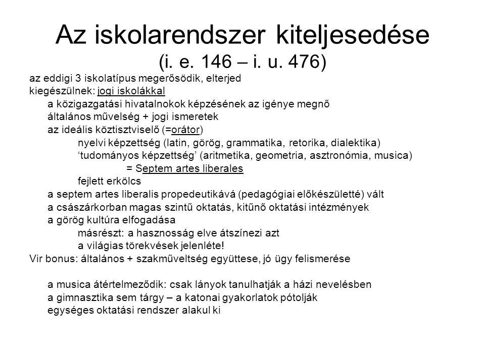Az iskolarendszer kiteljesedése (i.e. 146 – i. u.