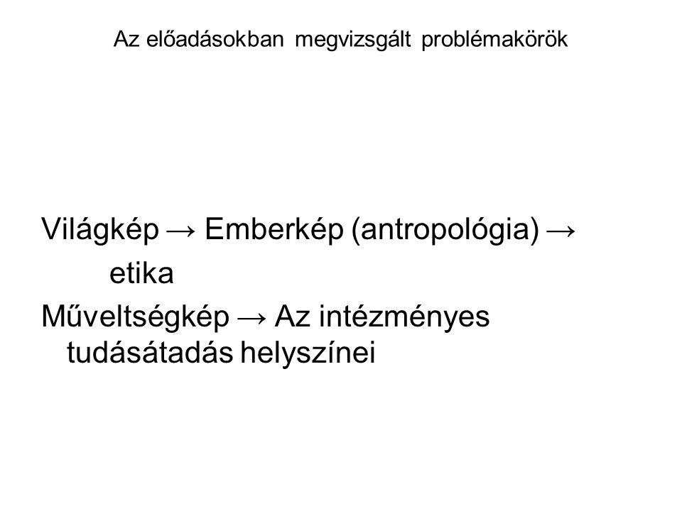 Az előadásokban megvizsgált problémakörök Világkép → Emberkép (antropológia) → etika Műveltségkép → Az intézményes tudásátadás helyszínei