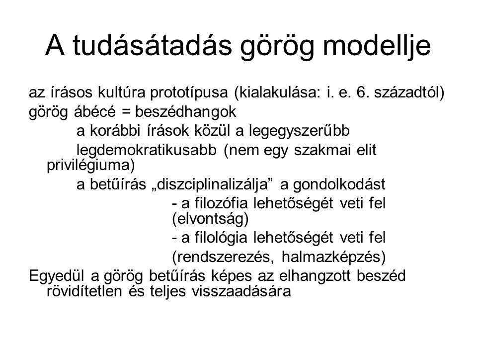 - az értelmi ismétlések száma csökken a korábbi nyelvek írott szövegeihez képest Gilgames: 23,3 % Homérosz 14 % azaz: a gondolatrímekre egyre kisebb az igény A görög írás előmozdítja absztrakciós képességeket logika elvont gondolkodás Sajátosságai: a szóbeliséget magába fogadta a görögöknek nincsenek szent szövegeik (az a szóbeli hagyomány része maradt) a görögségben az írás használatához nem kell felhatalmazás