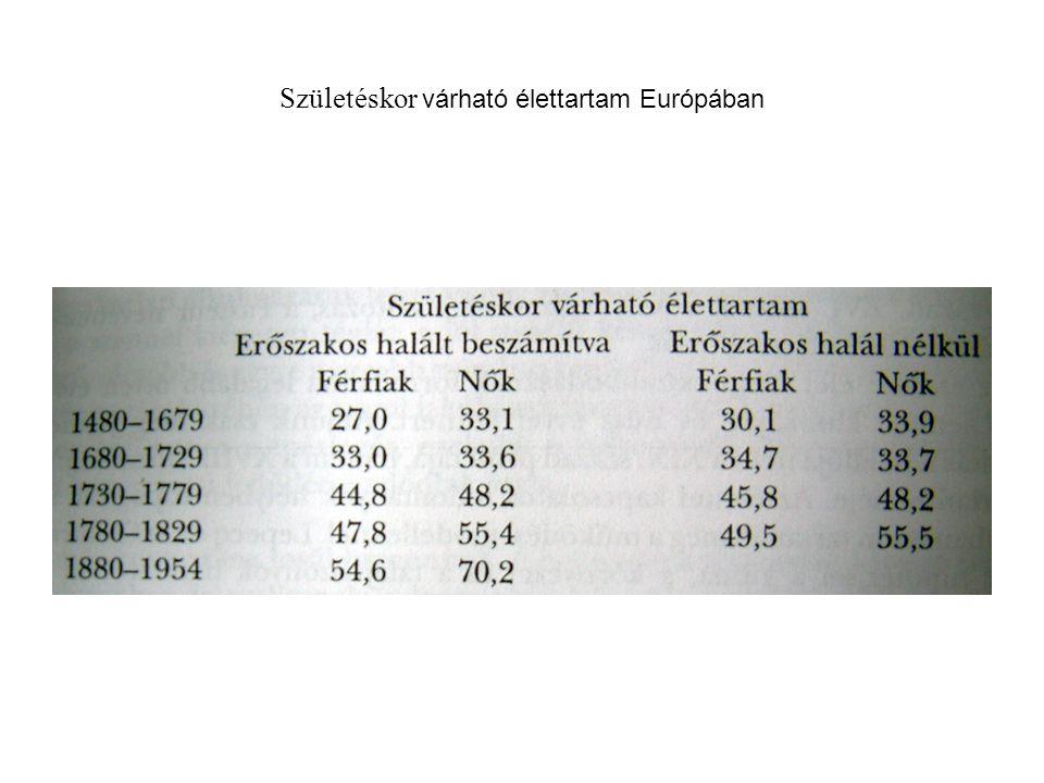 Empirikus –racionális hatás együttese Norfolk - empirikus trágyáztak és márgáztak, s vetésforgóként az állatállomány téli tápláléknövényeit termesztették Jethro Tull (1674-1741) - racionális a növényi táplálkozás sajátosságait figyelembe véve, a talajt folyamatosan megművelte a helyi termelés duplázódIK A jövedelem 1,6-szeresére növekedik F.