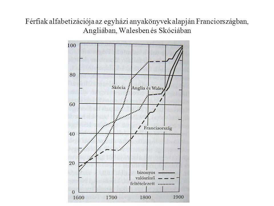 Torlódó világképek (XIX – XX.