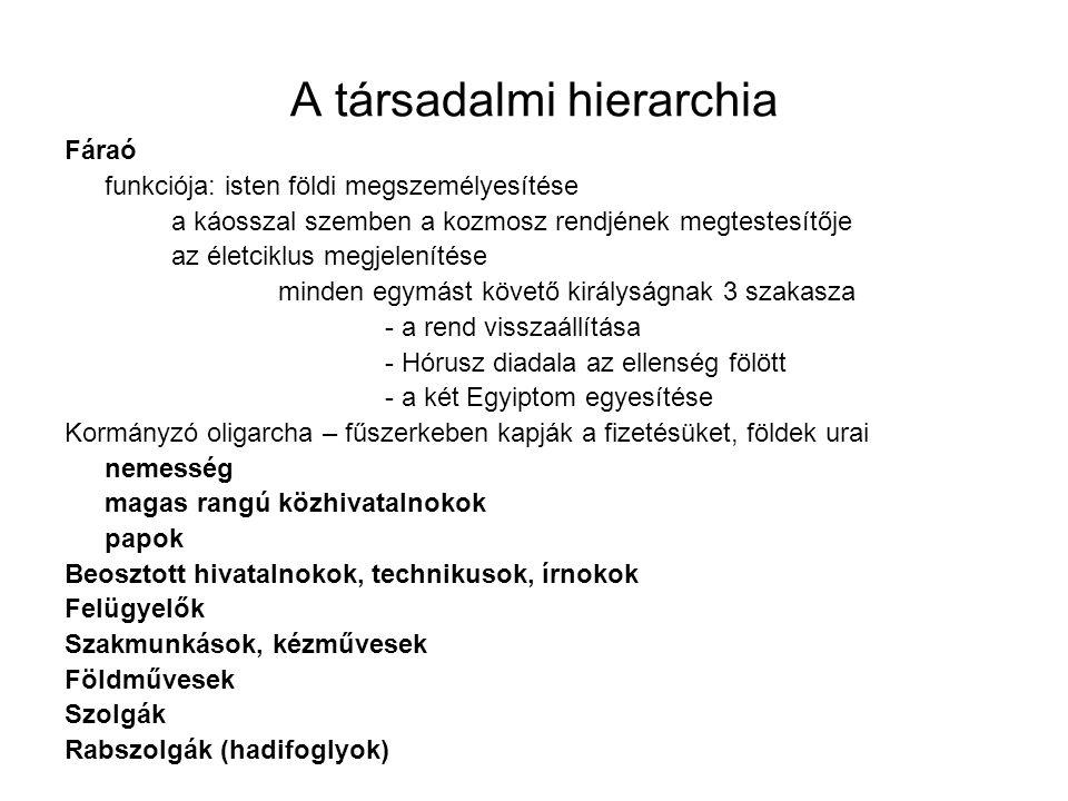 Az elhunytat ábrázoló madárvadászat. Nebamon sírja, Théba. Újbirodalom. Mankiewicz, R. (2003): 141.