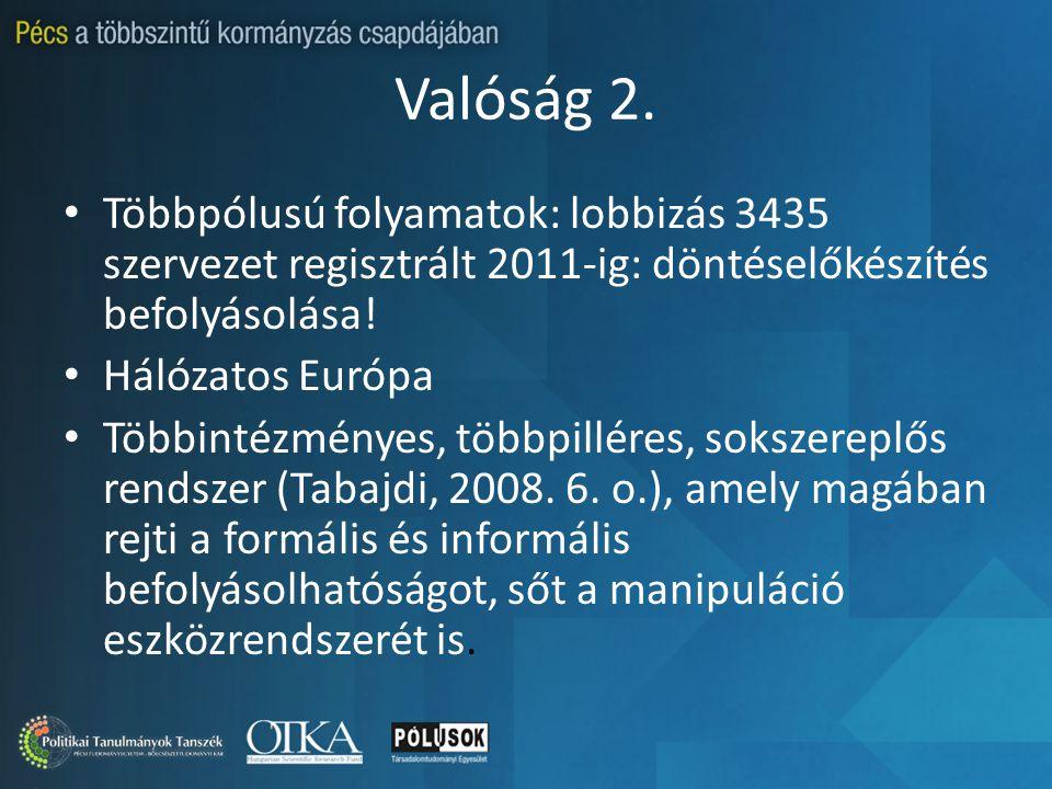 Valóság 2. Többpólusú folyamatok: lobbizás 3435 szervezet regisztrált 2011-ig: döntéselőkészítés befolyásolása! Hálózatos Európa Többintézményes, több