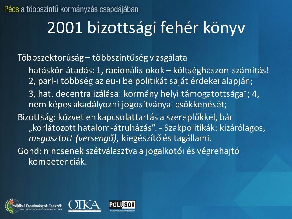 2001 bizottsági fehér könyv Többszektorúság – többszintűség vizsgálata hatáskör-átadás: 1, racionális okok – költséghaszon-számítás! 2, parl-i többség