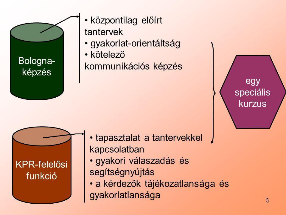 3 Bologna- képzés központilag előírt tantervek gyakorlat-orientáltság kötelező kommunikációs képzés KPR-felelősi funkció tapasztalat a tantervekkel ka
