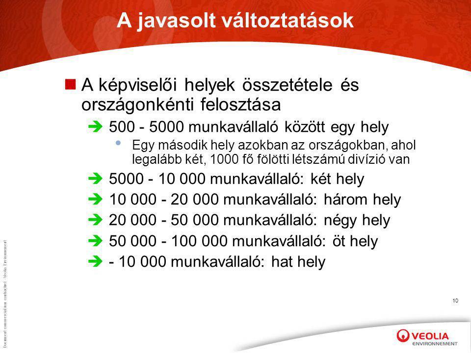 Document commercial non contractuel –Veolia Environnement 10 A javasolt változtatások A képviselői helyek összetétele és országonkénti felosztása  500 - 5000 munkavállaló között egy hely Egy második hely azokban az országokban, ahol legalább két, 1000 fő fölötti létszámú divízió van  5000 - 10 000 munkavállaló: két hely  10 000 - 20 000 munkavállaló: három hely  20 000 - 50 000 munkavállaló: négy hely  50 000 - 100 000 munkavállaló: öt hely  - 10 000 munkavállaló: hat hely