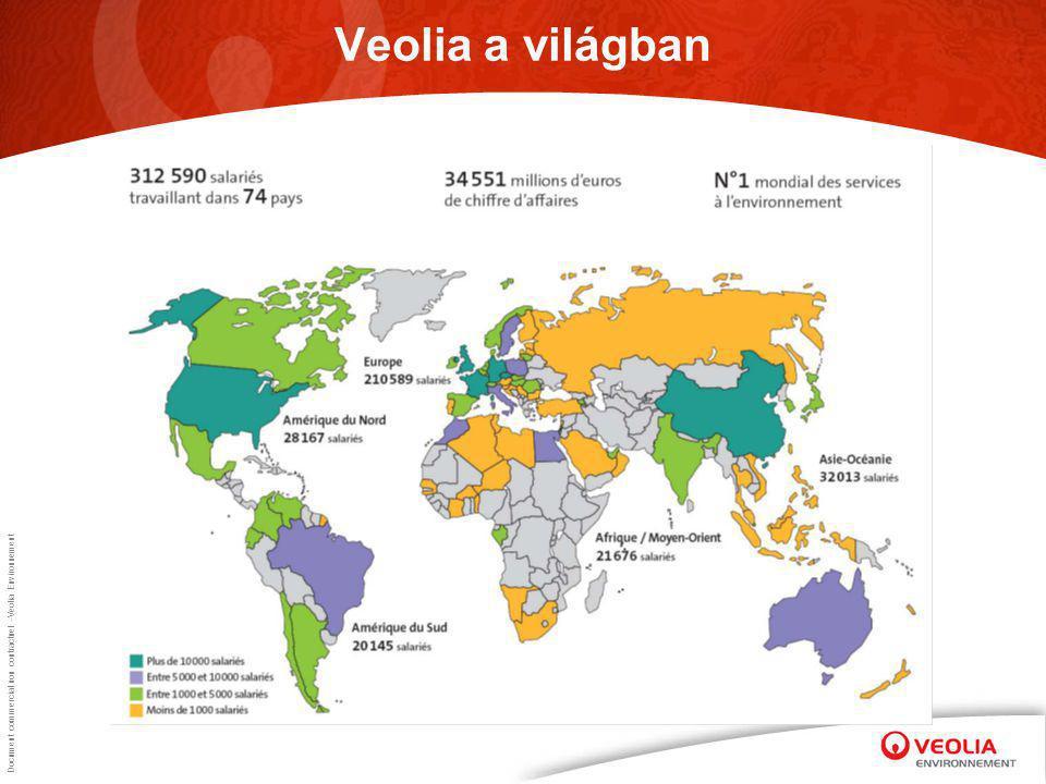 Document commercial non contractuel –Veolia Environnement Veolia a világban