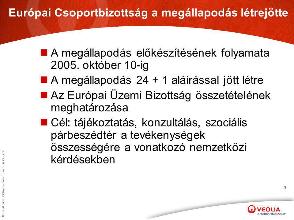 Document commercial non contractuel –Veolia Environnement 3 Európai Csoportbizottság a megállapodás létrejötte A megállapodás előkészítésének folyamata 2005.