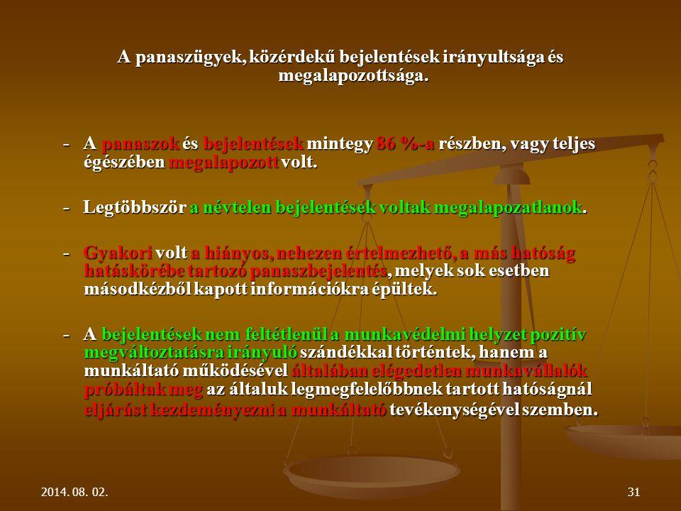 2014. 08. 02.31 A panaszügyek, közérdekű bejelentések irányultsága és megalapozottsága.