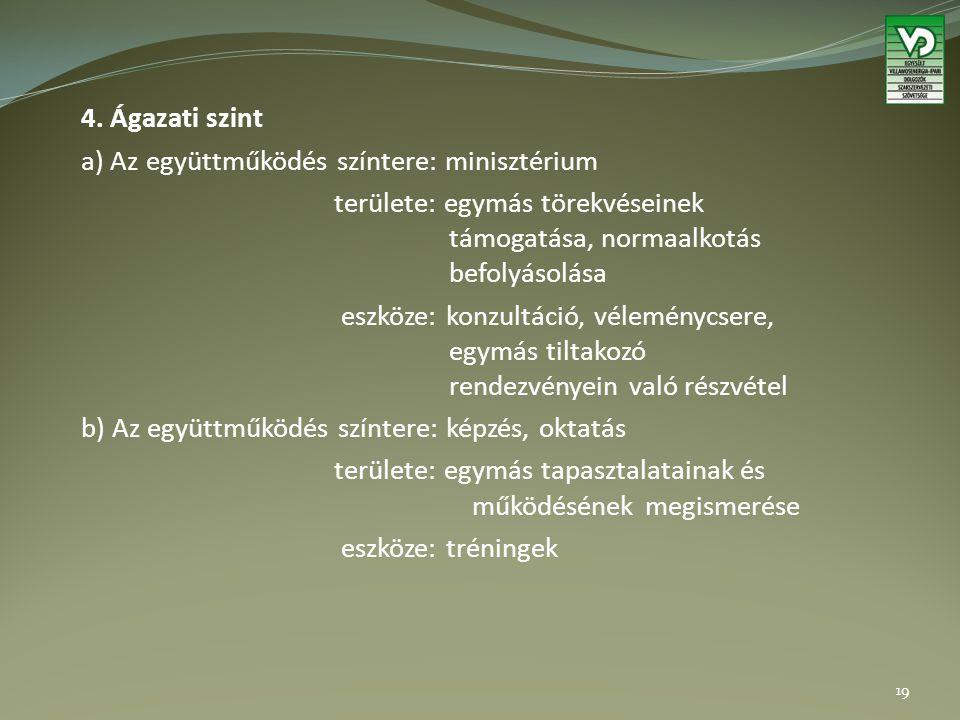 4. Ágazati szint a) Az együttműködés színtere: minisztérium területe: egymás törekvéseinek támogatása, normaalkotás befolyásolása eszköze: konzultáció