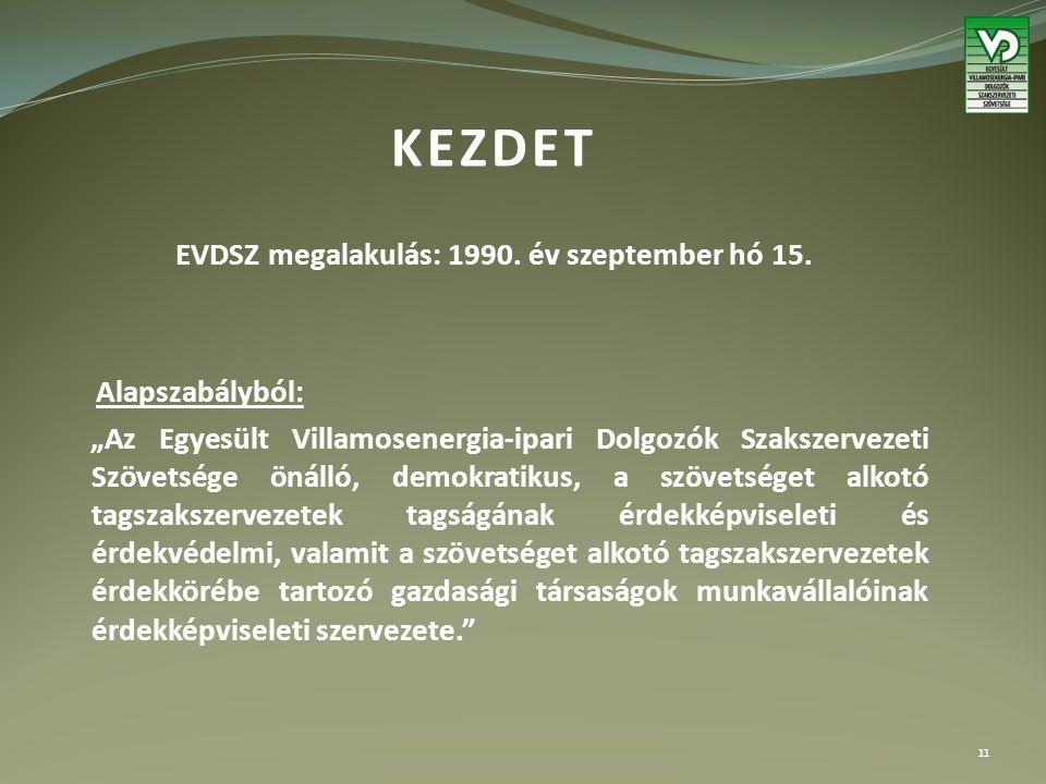KEZDET EVDSZ megalakulás: 1990. év szeptember hó 15.