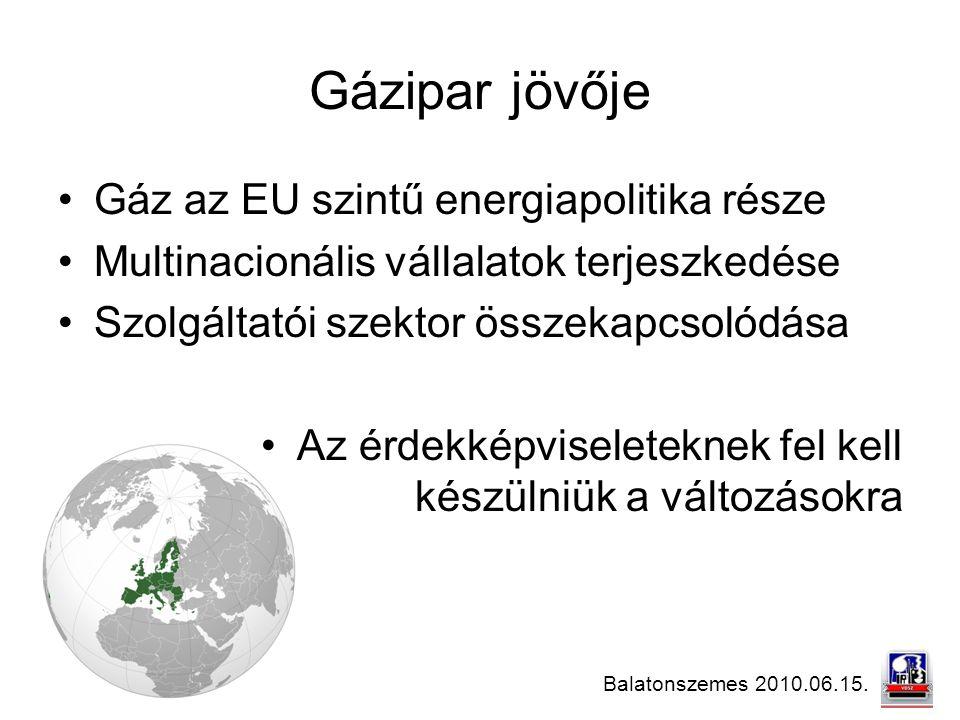 Balatonszemes 2010.06.15. Gázipar jövője Gáz az EU szintű energiapolitika része Multinacionális vállalatok terjeszkedése Szolgáltatói szektor összekap