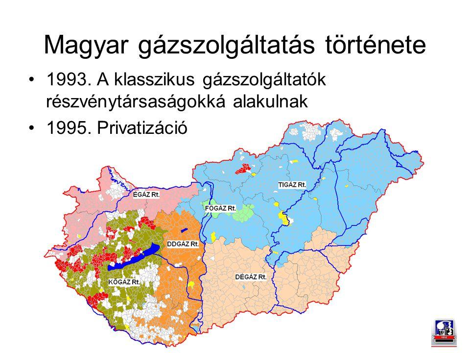 Balatonszemes 2010.06.15. Magyar gázszolgáltatás története 1993. A klasszikus gázszolgáltatók részvénytársaságokká alakulnak 1995. Privatizáció