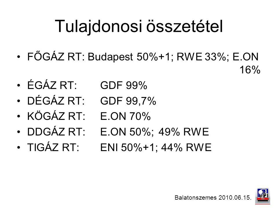 Balatonszemes 2010.06.15. Tulajdonosi összetétel FŐGÁZ RT: Budapest 50%+1; RWE 33%; E.ON 16% ÉGÁZ RT:GDF 99% DÉGÁZ RT:GDF 99,7% KÖGÁZ RT: E.ON 70% DDG