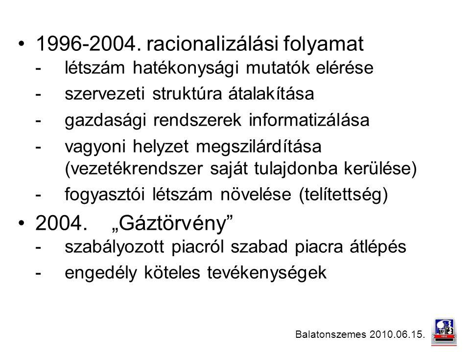 Balatonszemes 2010.06.15. 1996-2004. racionalizálási folyamat -létszám hatékonysági mutatók elérése -szervezeti struktúra átalakítása -gazdasági rends