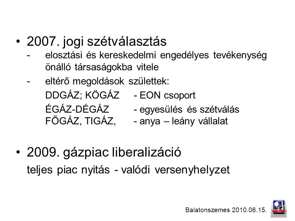 Balatonszemes 2010.06.15. 2007. jogi szétválasztás - elosztási és kereskedelmi engedélyes tevékenység önálló társaságokba vitele -eltérő megoldások sz