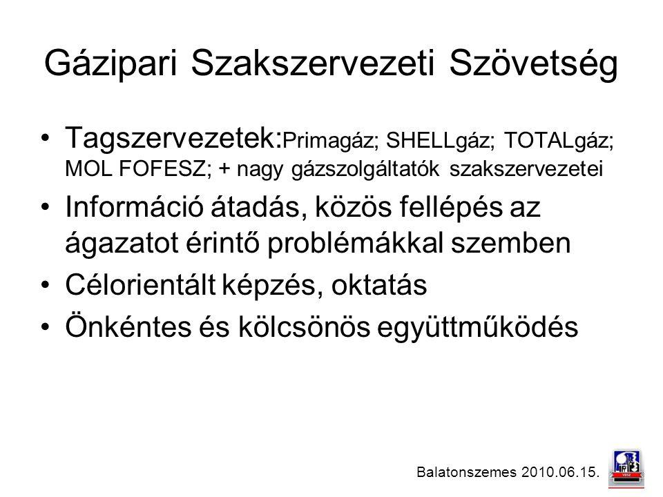 Balatonszemes 2010.06.15. Gázipari Szakszervezeti Szövetség Tagszervezetek: Primagáz; SHELLgáz; TOTALgáz; MOL FOFESZ; + nagy gázszolgáltatók szakszerv