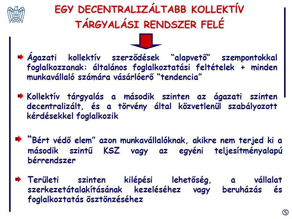 """EGY DECENTRALIZÁLTABB KOLLEKTĺV TÁRGYALÁSI RENDSZER FELÉ Ágazati kollektív szerződések """"alapvető"""" szempontokkal foglalkozzanak: általános foglalkoztat"""