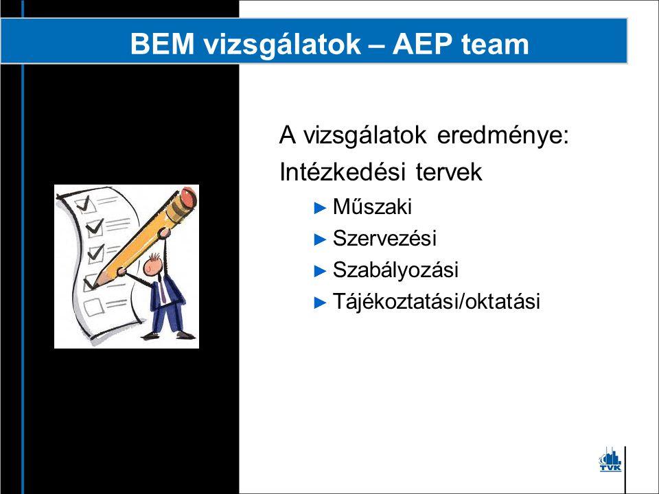 BEM vizsgálatok – AEP team Az intézkedések nem csökkentették a kívánt mértékben a fokozott expozíciós esetek számát  2009-ben 2 2010-ben 11 eset