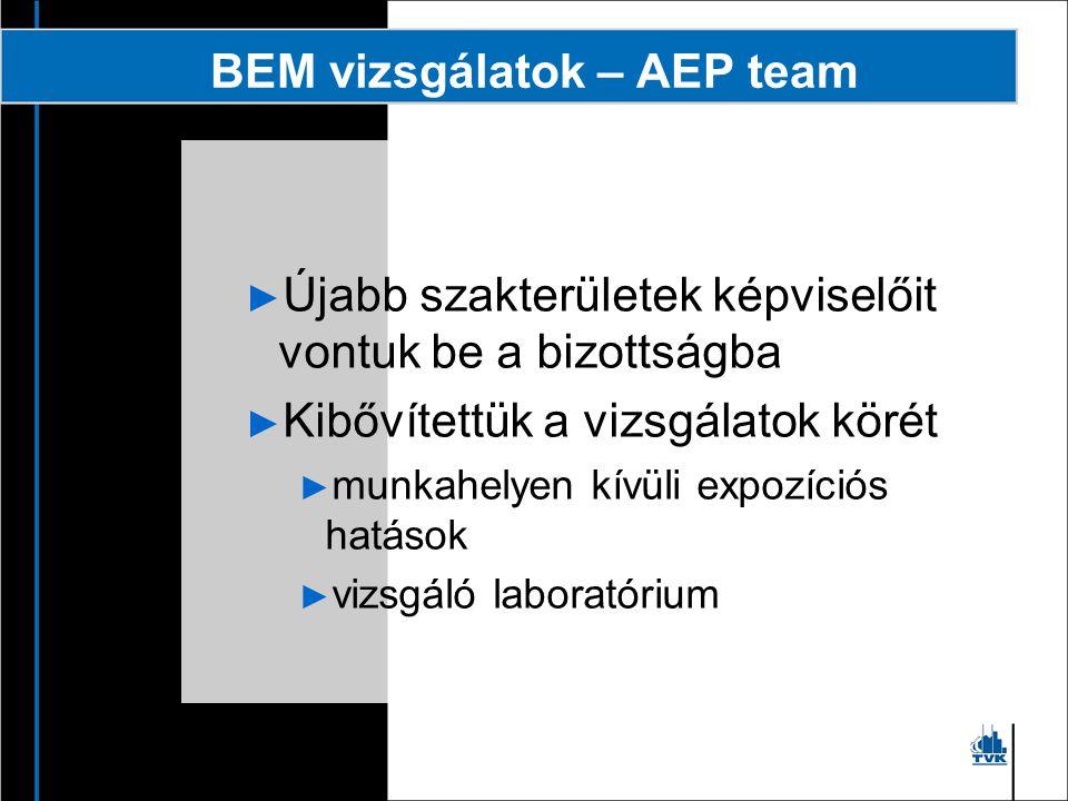 BEM vizsgálatok – AEP team Vizsgálat megállapításai: A BEM vizsgálatot végző laboratórium mérési eredményei nem hitelesek.