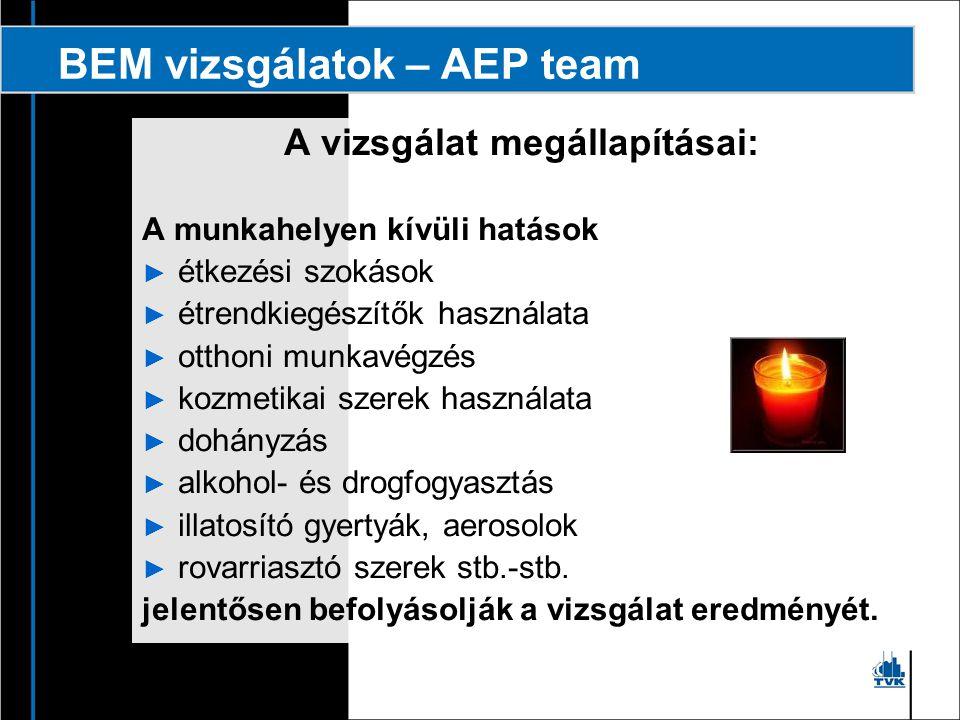 BEM vizsgálatok – AEP team ► További intézkedések: ► Vizsgáló labor cseréje akkreditált laborra (OMFI) ► Oktatások a munkahelyen kívüli hatások jelentőségéről.