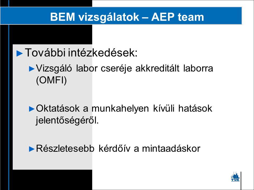 BEM vizsgálatok – AEP team Eredmény: 2011 évben nem volt fokozott expozíciós eset.