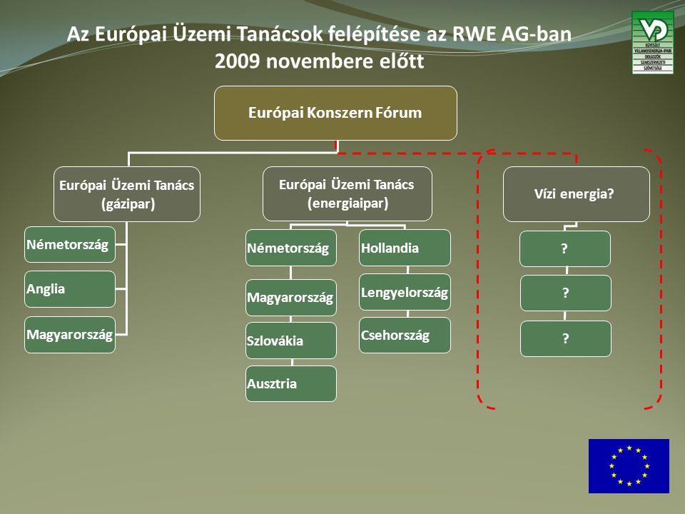 Európai Üzemi Tanács (gázipar) Európai Üzemi Tanács (energiaipar) Anglia Magyarország Hollandia Lengyelország Csehország Magyarország Szlovákia Ausztria Németország Az Európai Üzemi Tanácsok felépítése az RWE AG-ban 2009 novembere előtt Németország Vízi energia.