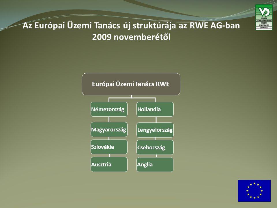 Anglia Hollandia Lengyelország Csehország Magyarország Szlovákia Ausztria Németország Az Európai Üzemi Tanács új struktúrája az RWE AG-ban 2009 novemberétől Európai Üzemi Tanács RWE
