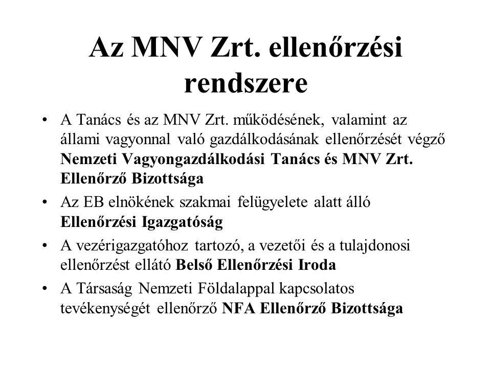 A Tanács és MNV Zrt.Ellenőrző Bizottsága I. A Tanács és az MNV Zrt.