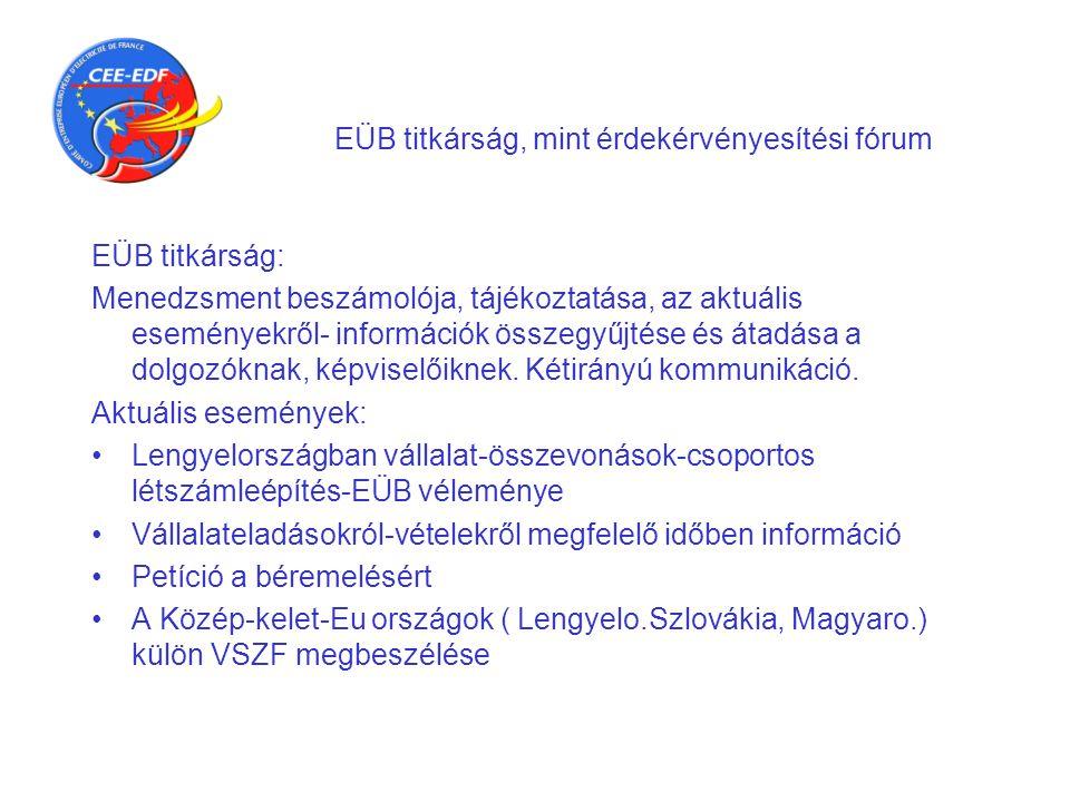 EÜB titkárság, mint érdekérvényesítési fórum EÜB titkárság: Menedzsment beszámolója, tájékoztatása, az aktuális eseményekről- információk összegyűjtés