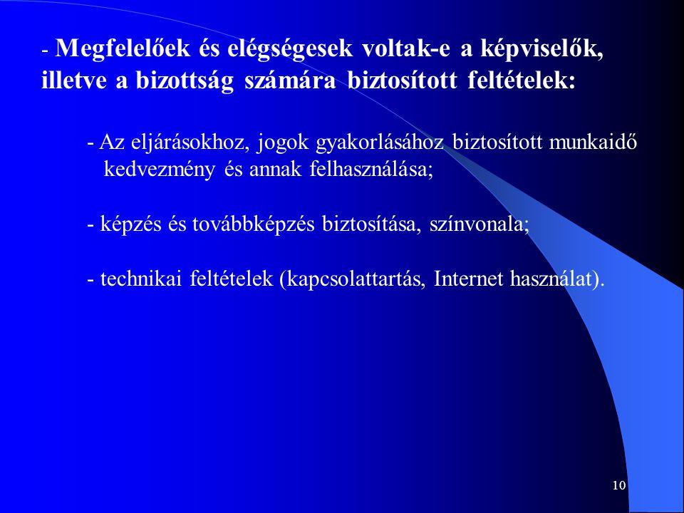 10 - Megfelelőek és elégségesek voltak-e a képviselők, illetve a bizottság számára biztosított feltételek: - Az eljárásokhoz, jogok gyakorlásához biztosított munkaidő kedvezmény és annak felhasználása; - képzés és továbbképzés biztosítása, színvonala; - technikai feltételek (kapcsolattartás, Internet használat).