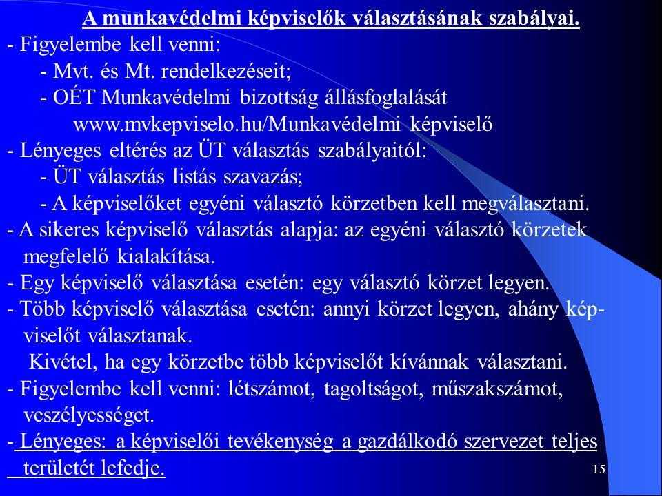 15 A munkavédelmi képviselők választásának szabályai. - Figyelembe kell venni: - Mvt. és Mt. rendelkezéseit; - OÉT Munkavédelmi bizottság állásfoglalá