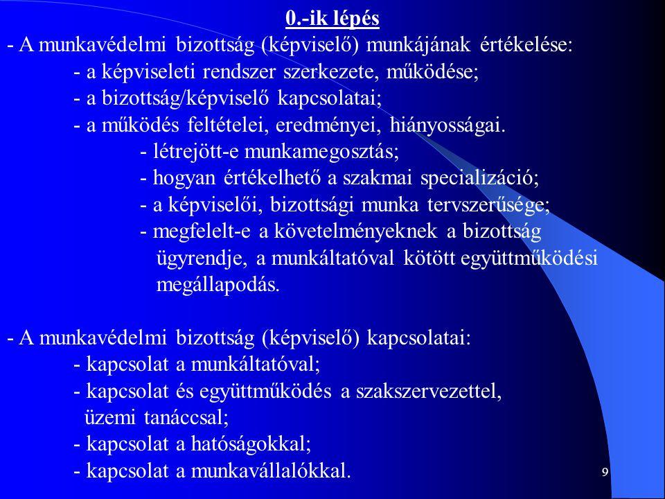 9 0.-ik lépés - A munkavédelmi bizottság (képviselő) munkájának értékelése: - a képviseleti rendszer szerkezete, működése; - a bizottság/képviselő kapcsolatai; - a működés feltételei, eredményei, hiányosságai.