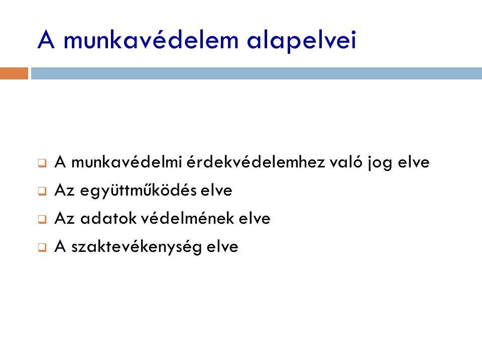 SZABÁLYSÉRTÉSEK 218/1999.(XII. 28.) Korm. rendelet egyes szabálysértésekről  93.