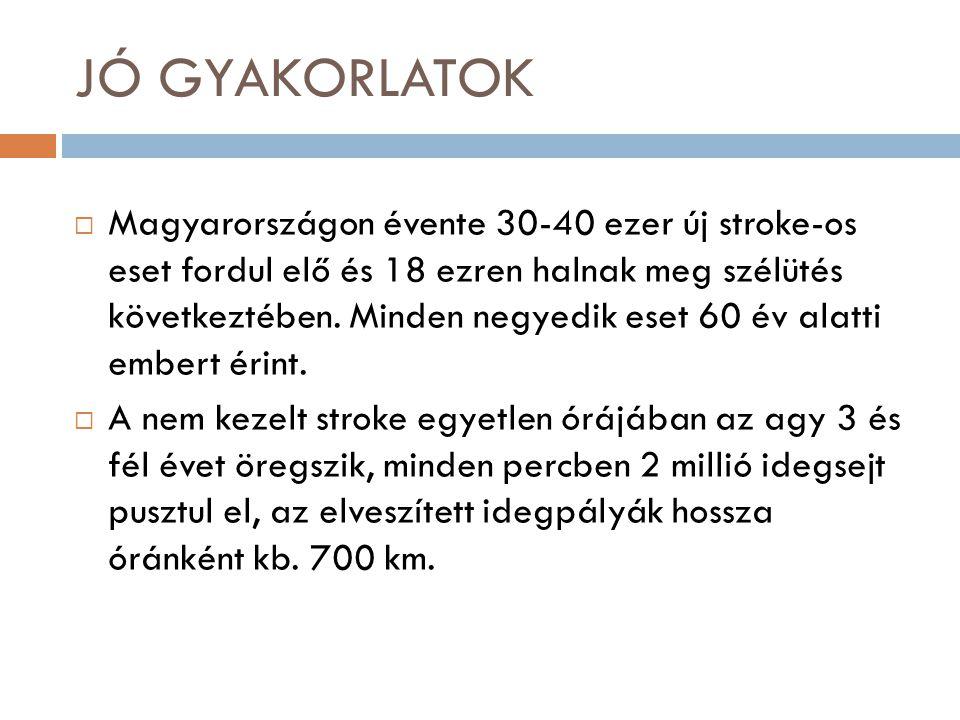JÓ GYAKORLATOK  Magyarországon évente 30-40 ezer új stroke-os eset fordul elő és 18 ezren halnak meg szélütés következtében. Minden negyedik eset 60