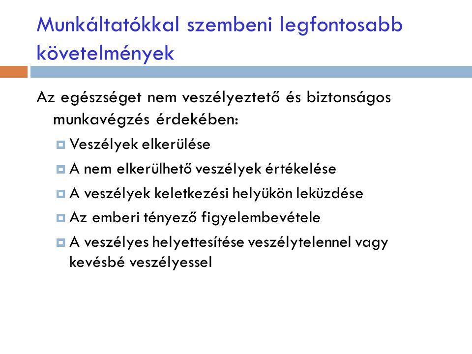 Munkavédelmi bírság Mvt.82.