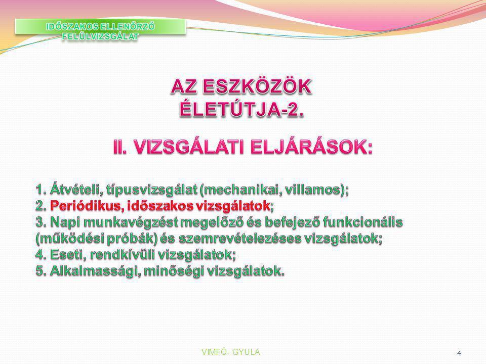 VIMFÓ- GYULA 15 Csoport kiválasztása Szűrés érvényesség és megfelelősség alapján