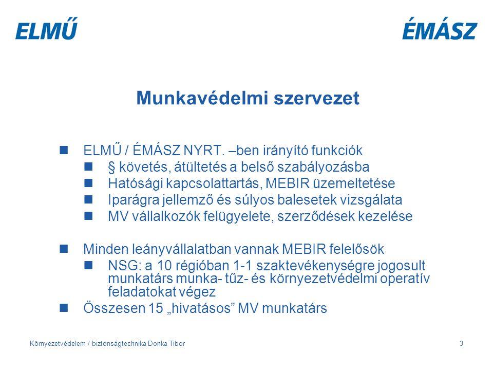 Környezetvédelem / biztonságtechnika Donka Tibor3 Munkavédelmi szervezet ELMŰ / ÉMÁSZ NYRT. –ben irányító funkciók § követés, átültetés a belső szabál